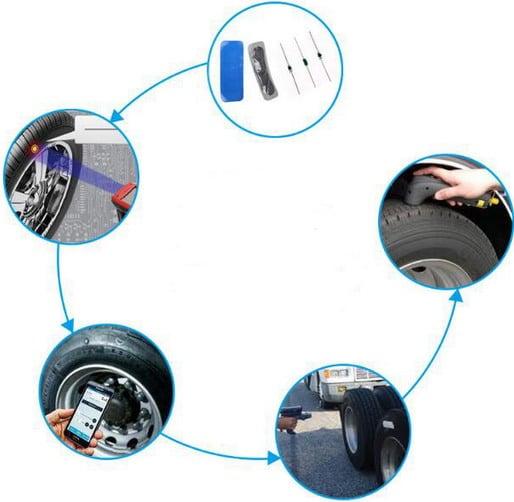 rfid tire tag applications